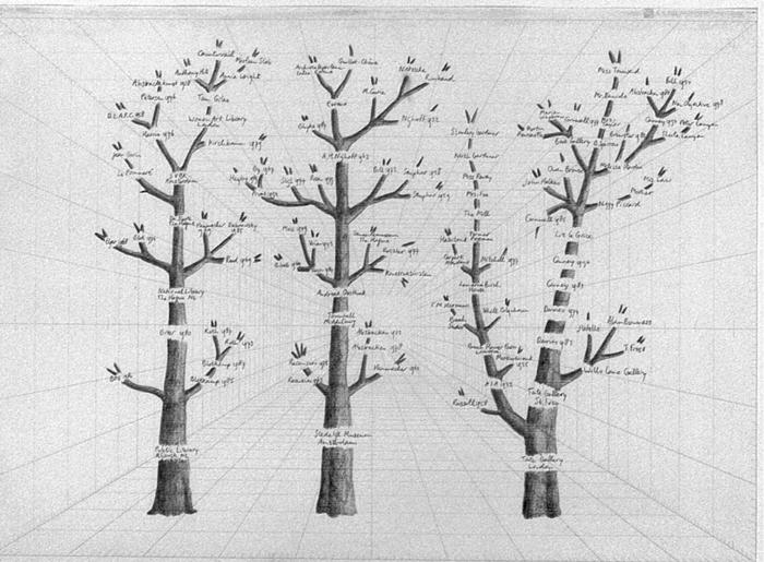 Stambomen van het Marlow Moss onderzoek, potlood op papier, 30 x 40 cm, 1994
